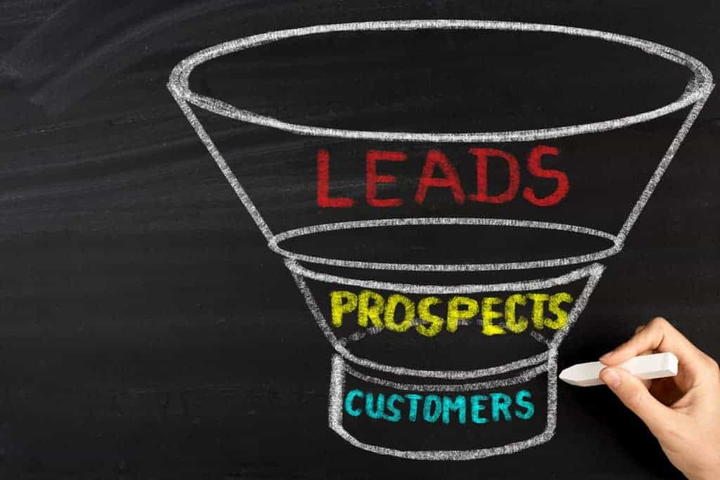 Help your local business get more leads from the internet